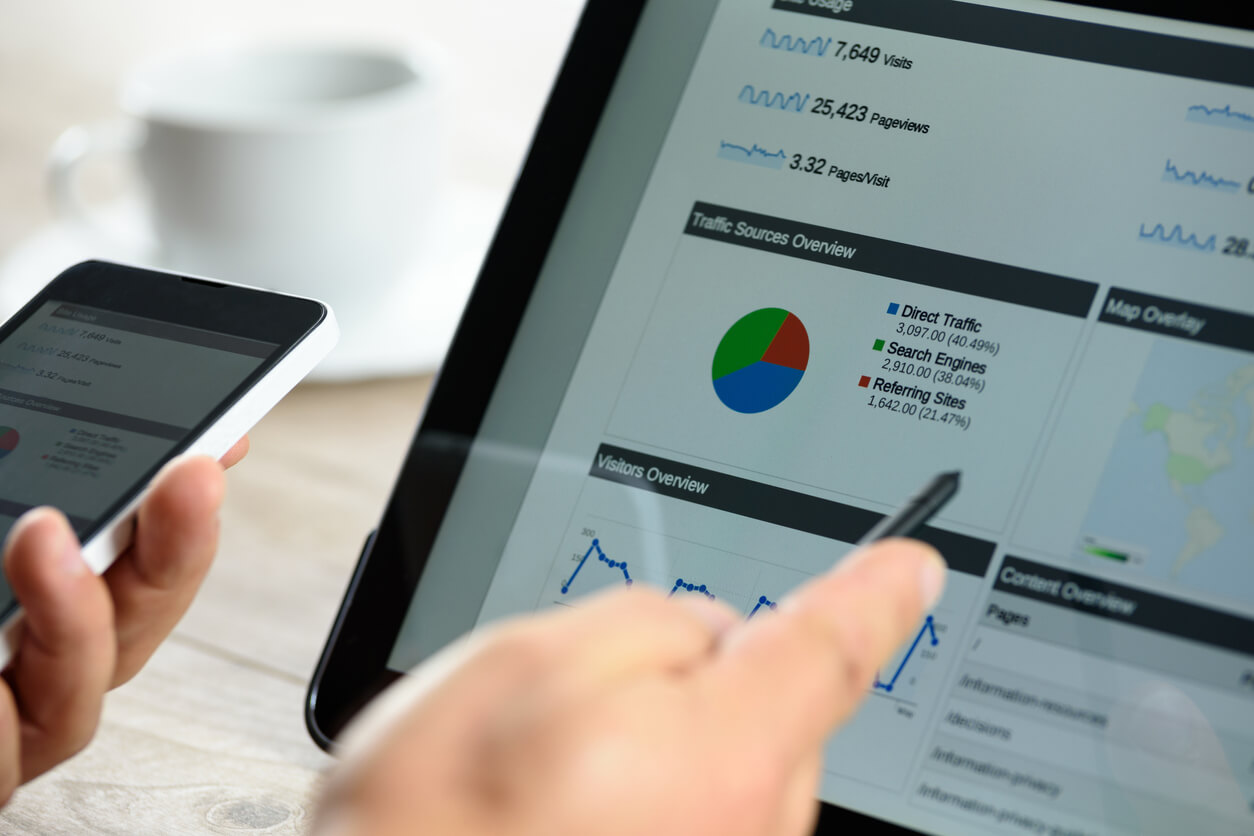 How Marketing Can Help Businesses Achieve Ambitious Growth Post-COVID